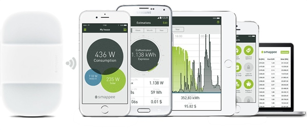 Monitor Energy at Home - Submeter